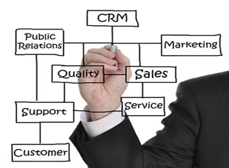 Which CRM is Best for SMEs?